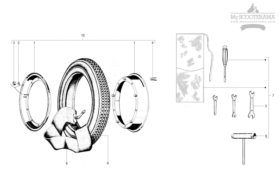 Roue - outils