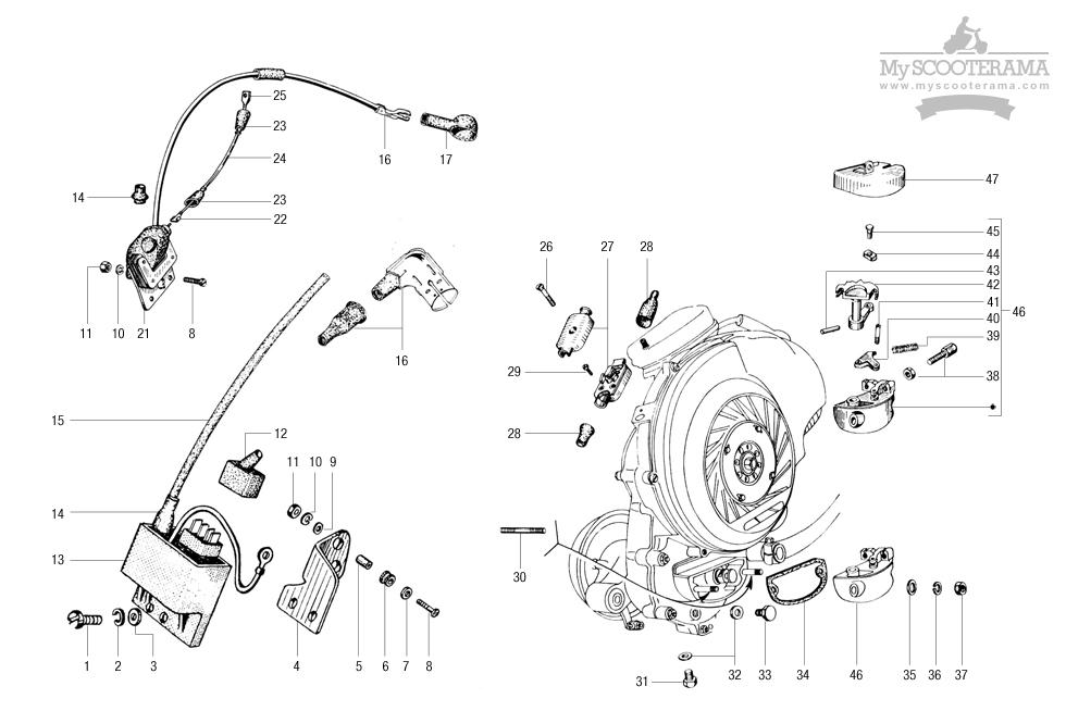 Selecteur vitesse - Bobine CDI