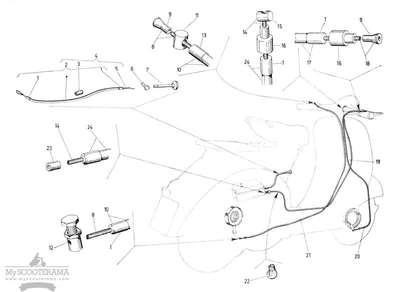 Transmission accélérateur - frein avant - starter